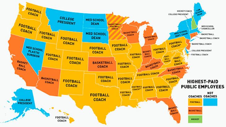 Profissões mais bem pagas nos EUA
